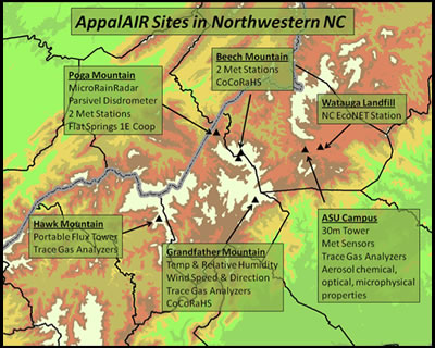 image of AppalAIR research stations in northwestern NC, RIEEE